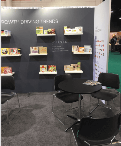 Read more about the article PLMA – A Different Kind of Products Expo