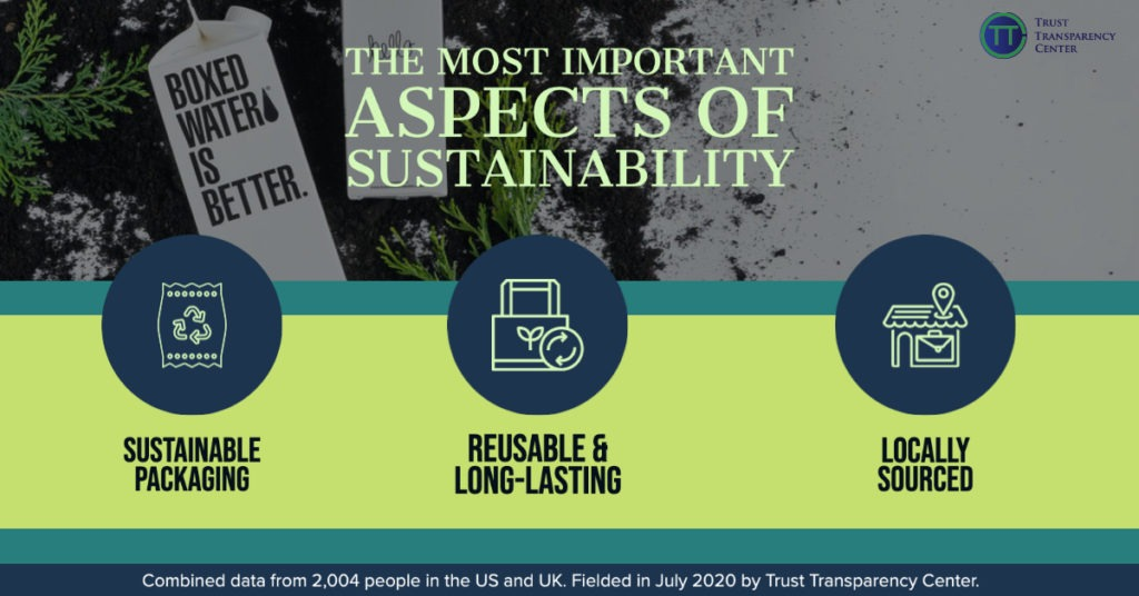 Most important aspects of sustainability
