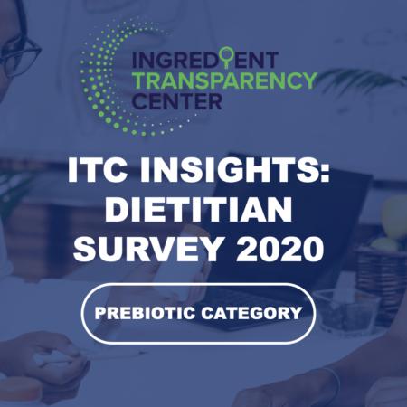 2020 Dietitian Survey – Prebiotic Category