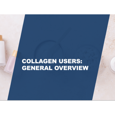 *NEW* 2021 Consumer Supplements Survey: Collagen Category Report
