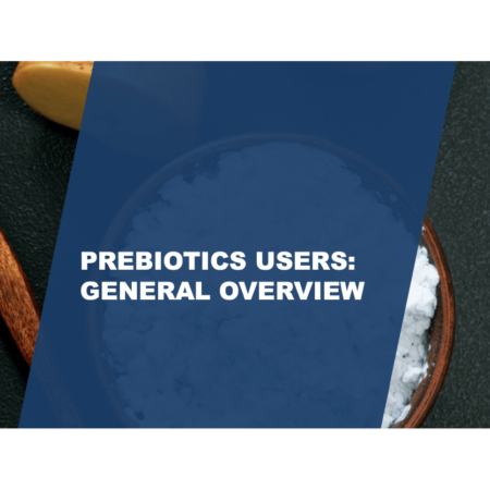 *NEW* 2021 Consumer Supplements Survey: Prebiotic Category Report
