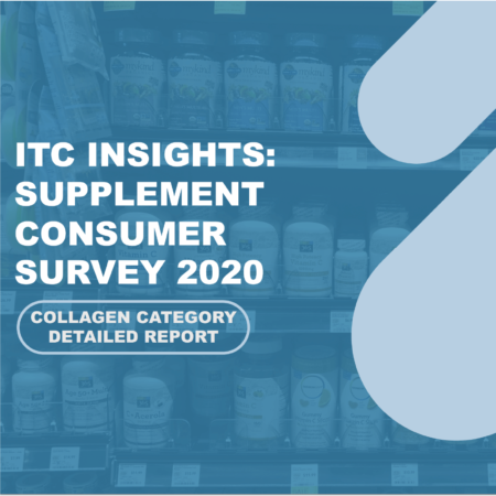 Collagen Category Detailed Report